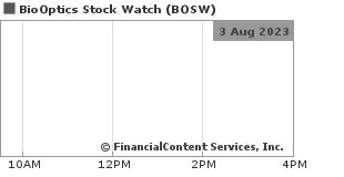 Chart for BioOptics Stock Watch (CIX: BOSW)