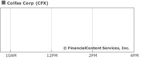 COLFAX RG Stock Quote   Stock Price for CFX   PR Newswire
