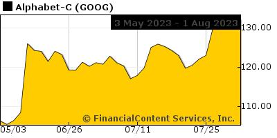 Chart for Star 60 (CIX: RKCMP)