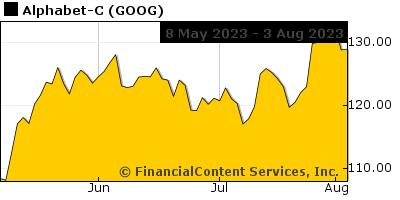 Uwti Stock Quote | Stock Quote Stock Price For 321 29592988