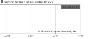 Chart for Central Oregon Stock Index (CIX: MCO)
