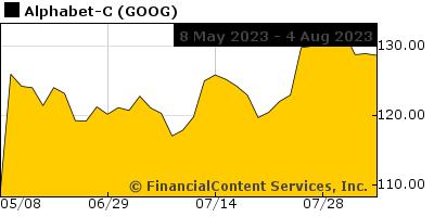 Chart for EL & P Market Index (CIX: ELPC)