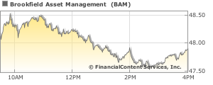 brookfield asset management stock quote stock price for bam