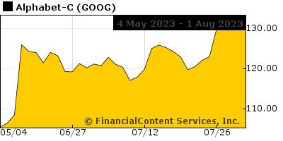 Chart for Northwest Stocks (CIX: HERALD)