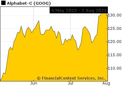 Chart for Massachusetts index (CIX: MASS)