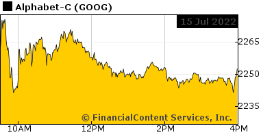 Chart for El Paso Stock Index (CIX: ELPASO)