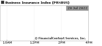 Chart for Business Insurance Index (CIX: PRNBUS)