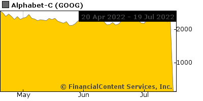 Chart for Carolinas Inc - Local Stocks (CIX: LOC-CAR)