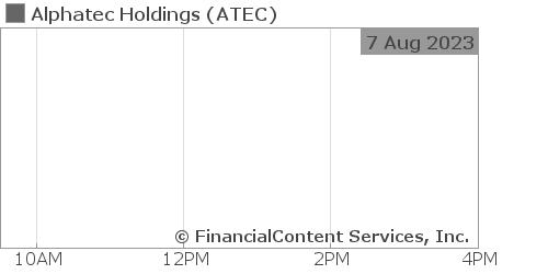Alphatec Holdings