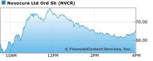Novocure Ltd Ord Sh Stock Quote Stock Price For Nvcr Daily Herald