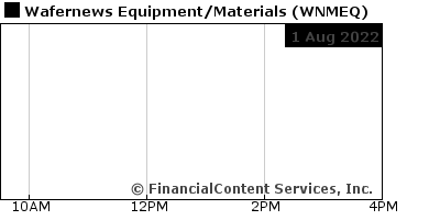 Chart for Wafernews Equipment/Materials (CIX: WNMEQ)