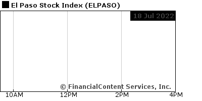 Chart for El Paso Stock Index (CIX: ELPASO)