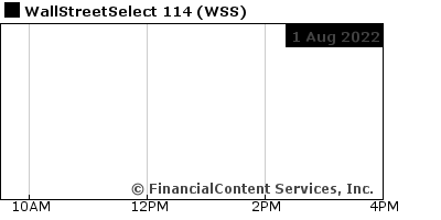 Chart for WallStreetSelect 114 (CIX: WSS)