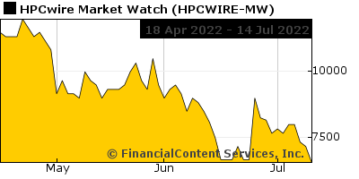 Chart for HPCwire Market Watch (CIX: HPCWIRE-MW)