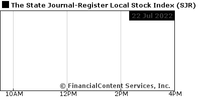 Chart for The State Journal-Register Local Stock Index (CIX: SJR)