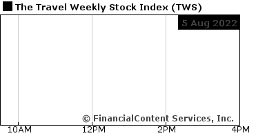 Chart for The Travel Weekly Stock Index (CIX: TWS)