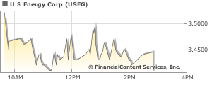 us energy rg stock quote stock price for useg financialcontent