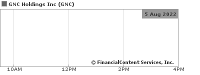 GNC to Present at Jefferies Fitness & Wellness Summit NYSE:GNC