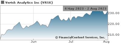 Verisk Xactware