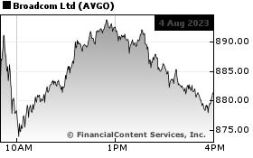Broadcom News, Broadcom Quote, AVGO Quote - StreetInsider com