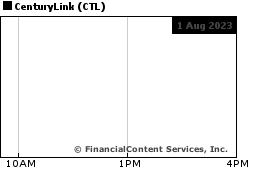 CenturyLink News, CenturyLink Quote, CTL Quote