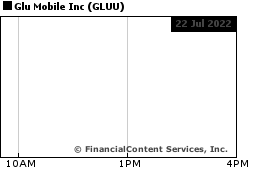 Glu Mobile News, Glu Mobile Quote, GLUU Quote - StreetInsider com