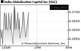 India Globalization Capital, Inc  News, India Globalization Capital