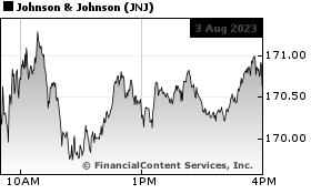 Johnson & Johnson News, Johnson & Johnson Quote, JNJ Quote