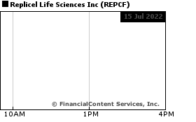 Replicel Life Sciences, Inc  News, Replicel Life Sciences