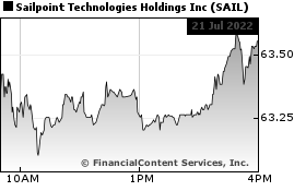SailPoint Technologies Holdings, Inc  News, SailPoint