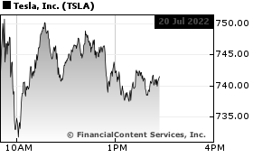 Tesla News, Tesla Quote, TSLA Quote - StreetInsider com