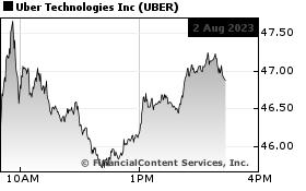 Uber News, Uber Quote, Quote - StreetInsider com