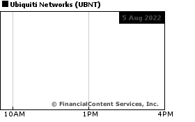Ubiquiti Networks News, Ubiquiti Networks Quote, UBNT Quote