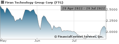 """Firan Technology Group Corporation (""""FTG"""") Announces the"""