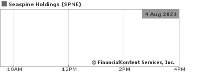 SeaSpine Commences Public Offering of Common Stock Nasdaq:SPNE