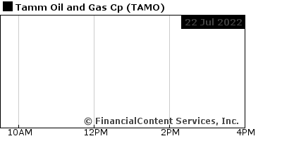 Tamm Oil and Gas Corp + 40% (OTC:TAMO)