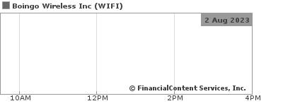 Boingo Wireless Agrees to Acquire Elauwit Networks Nasdaq:WIFI