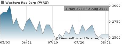 Western Potash Start of Production Drilling Toronto Stock Exchange:WRX